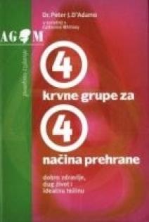 4 krvne grupe za 4 načina prehrane